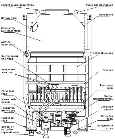 Схема колонка аристон